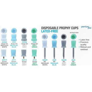 Cupe profilaxie