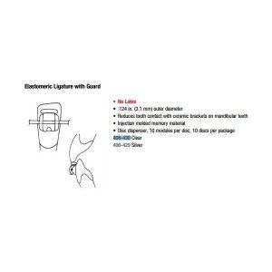 Module elastice cu protectie